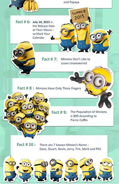 10 Facts about Minions